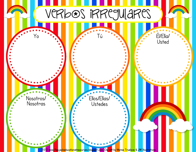 Spanish Verbs Sorting Mat Freebie