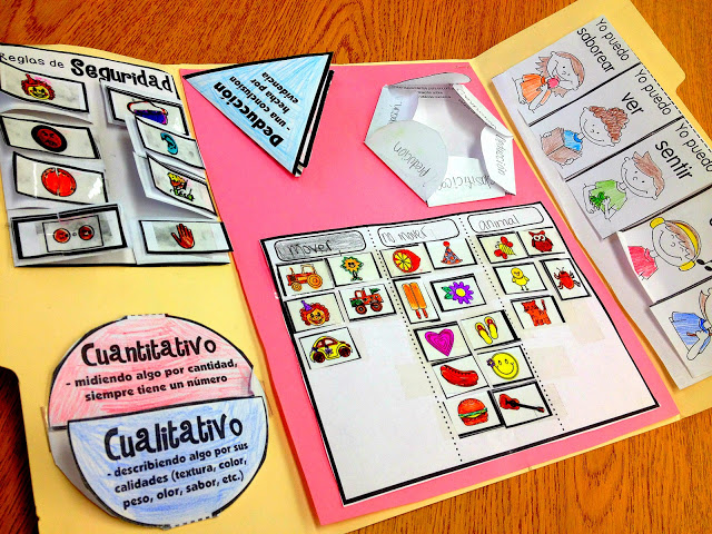 El Metodo Cientifico (Scientific Method) Lapbooks