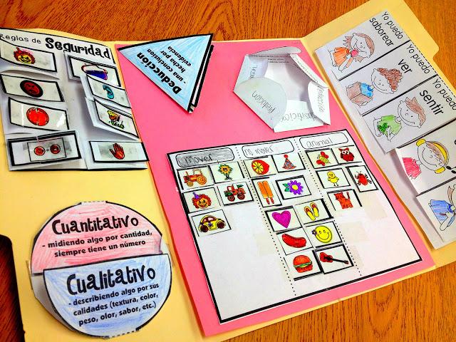 El Metodo Cientifico (Scientific Method) Lapbooks