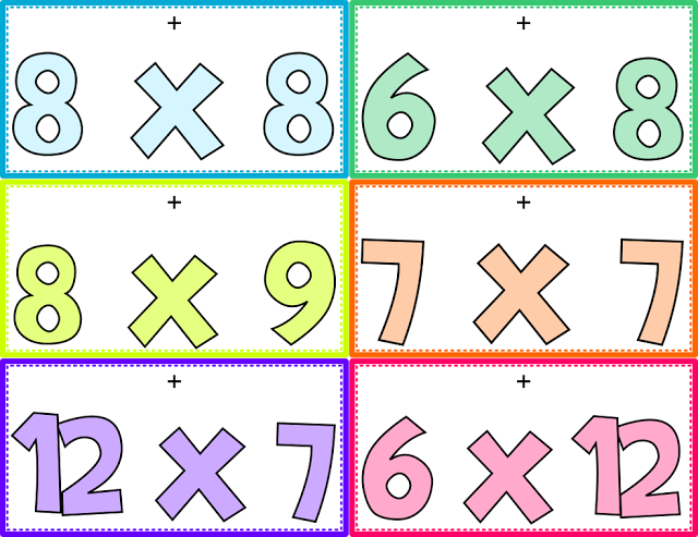 Free Multiplication Facts Lanyard Tags